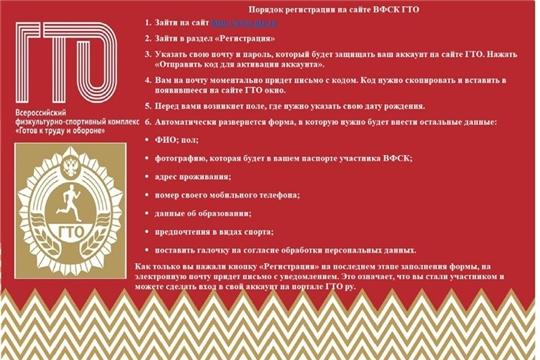 Зачем нужна регистрация на сайте www.gto.ru?