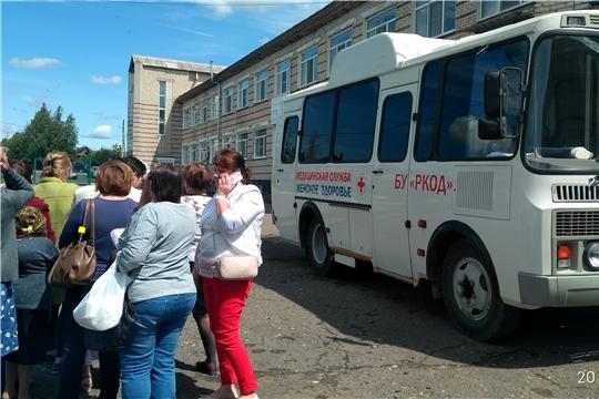 В Яльчикский район прибыл передвижной рентгенологический комплекс, оснащенный цифровым маммографом