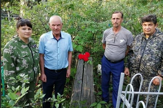 В Кире найдена могила 2 погибших летчиков
