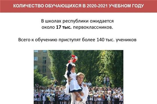 Министр Сергей Яковлев доложил о готовности образовательных организаций к началу нового учебного года