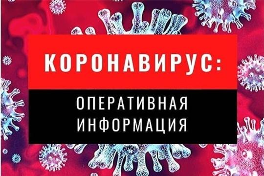 Оперативная информация по коронавирусной инфекции на территории Аликовского района