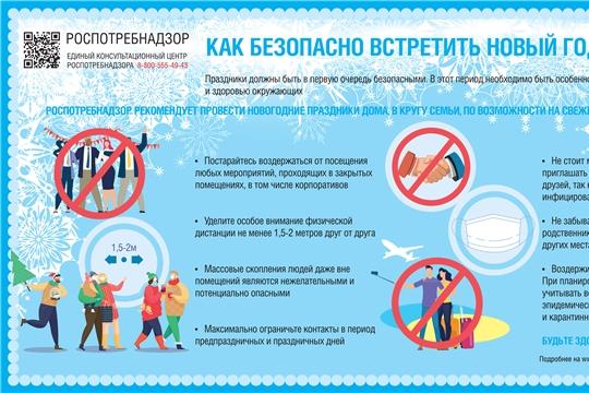 О рекомендациях как безопасно встретить Новый год и Рождество