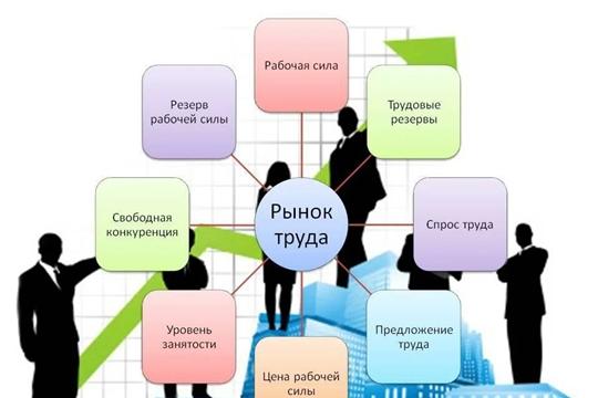 Уровень регистрируемой безработицы в Батыревском районе составил 4,2%