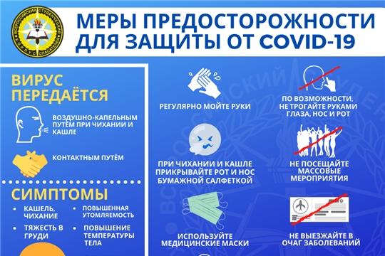 Оперативная информация по COVID-19 в Батыревском районе