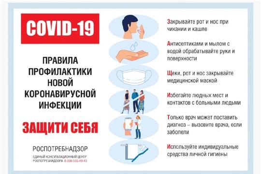 О ситуации в Батыревском районе, связанной с распространением новой коронавирусной инфекцией (COVID-2019)