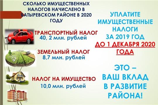 1 декабря 2020 года — срок уплаты имущественных налогов