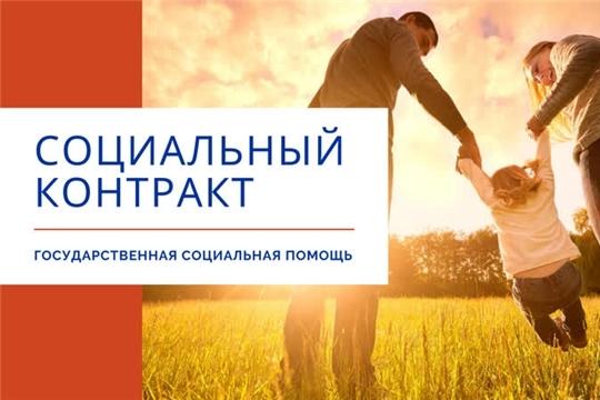 Открытие собственного дела в рамках социального контракта в Чебоксарском районе