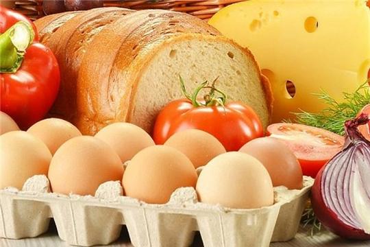 Средние потребительские цены на продовольственные товары в Чувашии на фоне ПФО