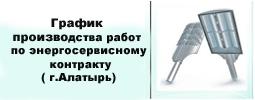 График производства работ по энергосберегающим мероприятиям на объекте г. Алатырь Чувашской Республики