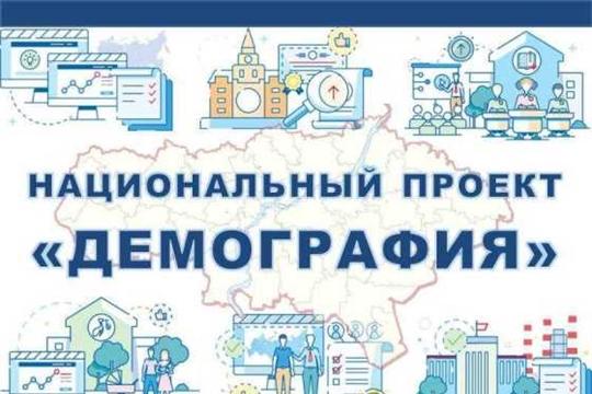 В Алатыре реализуются мероприятия национального проекта «Демография»