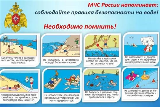 Выполнение правил поведения на воде и дисциплина пребывания в местах отдыха – залог безопасности каждого человека