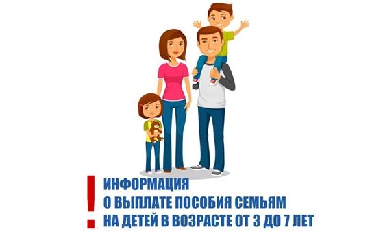 Для назначения единовременной выплаты на ребенка от трех до семи лет нужно только электронное заявление