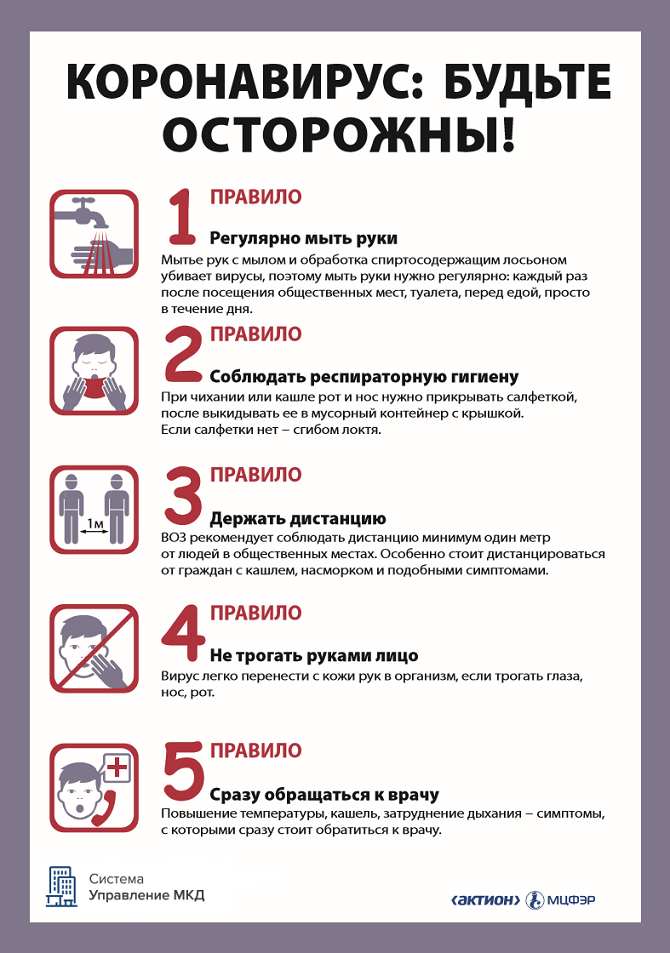 Коронавирус. Меры предосторожности