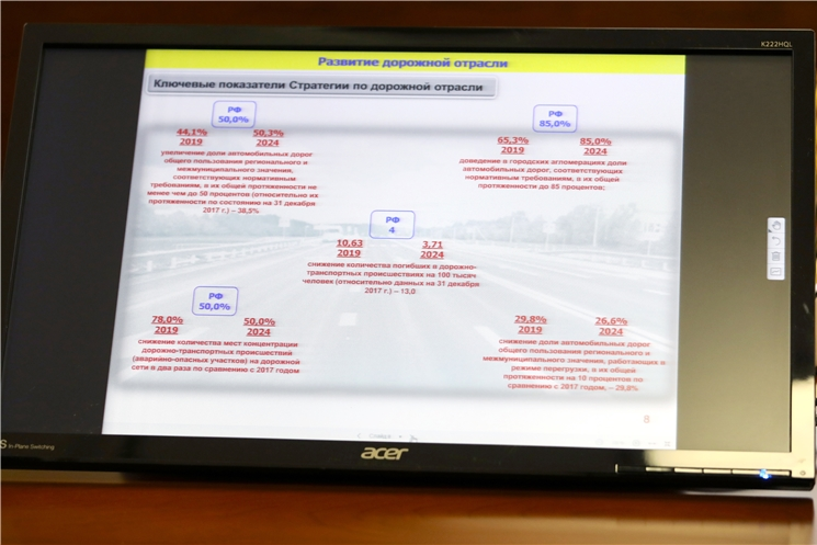 Олег Николаев одобрил стратегии развития контрактной системы, тарифного регулирования и дорожной отрасли Чувашской Республики до 2024 года