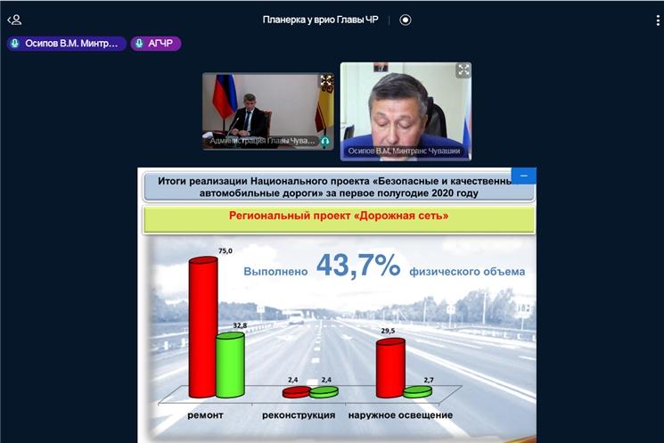 Олег Николаев поручил детально проработать вопрос содержания дорог