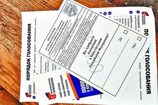 Неделя на выбор. Поправки в Конституцию: как и где будем голосовать с 25 июня по 1 июля