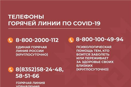 Телефоны горячей линии по COVID-19