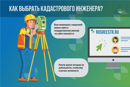 Как выбрать кадастрового инженера