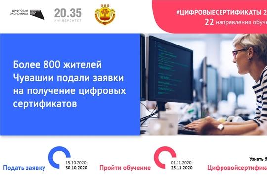 Более 800 жителей Чувашии подали заявки на получение цифровых сертификатов