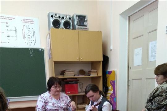 Преподаватели Чебоксарской детской школы искусств № 1 приняли участие в межрегиональном педагогическом форуме «Урок. Педагог. Современность»