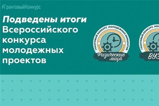 Чувашия заняла 4 место по количеству выигранных грантов в двух конкурсах Росмолодежи