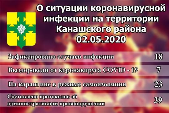 О ситуации по коронавирусной инфекции на территории Канашского района