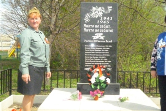 Возложение цветов и венков к памятникам