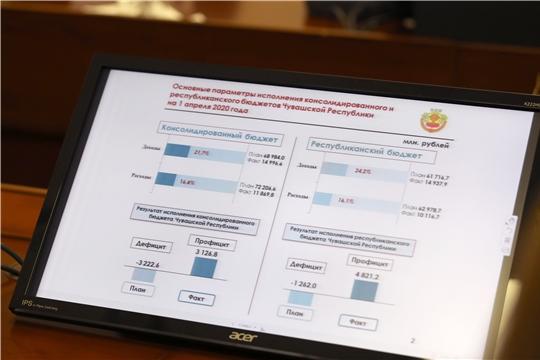 Пандемия коронавируса сказывается на поступлениях в бюджет Чувашии