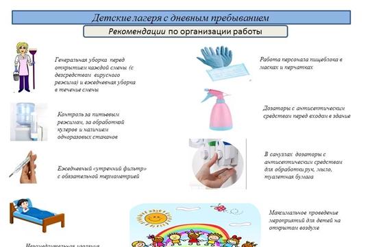 Рекомендации по организации работы детских лагерей с дневным пребыванием