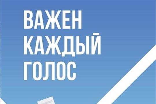 25 июня началось голосование по поправкам в Конституцию