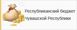 Республиканский бюджет Чувашской Республики