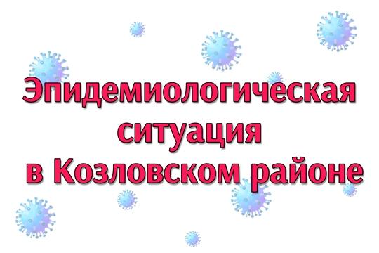 Эпидемиологическая ситуация в Козловском районе на 20 мая