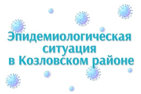 Эпидемиологическая ситуация в Козловском районе на 19 октября