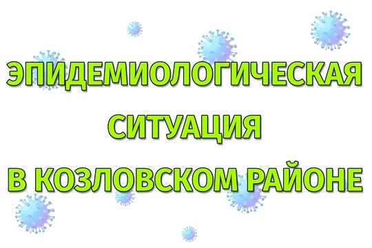 Эпидемиологическая ситуация в Козловском районе на 23 октября