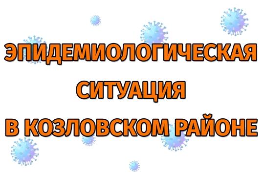 Эпидемиологическая ситуация в Козловском районе на 26 октября