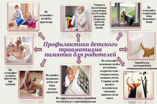 Профилактика детского травматизма и смертности от внешних причин