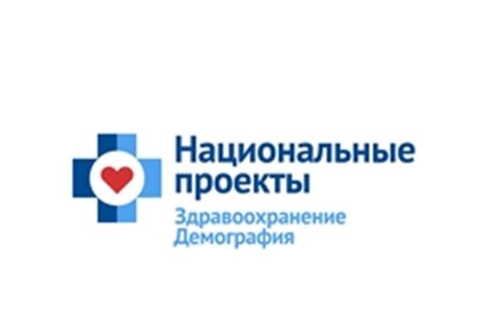 В рамках нацпроекта «Здравоохранение» сосудистые центры и онкодиспансер будут оснащены современным оборудованием