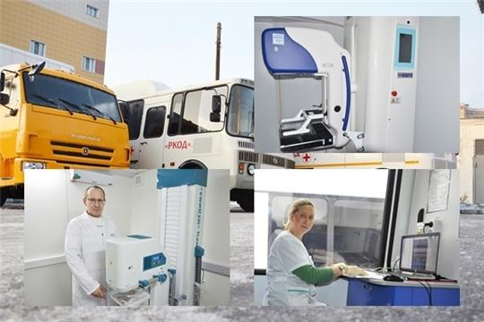С 10 по 19 марта маммологический онкопатруль в Канашском и Аликовском районах