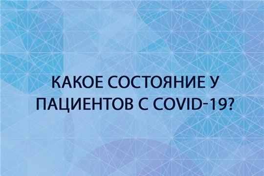Состояние пациентов с  covid-19