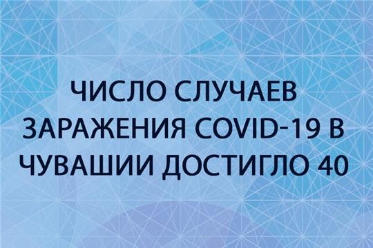 Число зарегистрированных случаев заражения covid-19 в Чувашии достигло 40