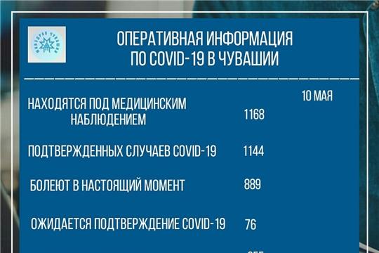 Еще 50 человек с covid-19 выздоровели