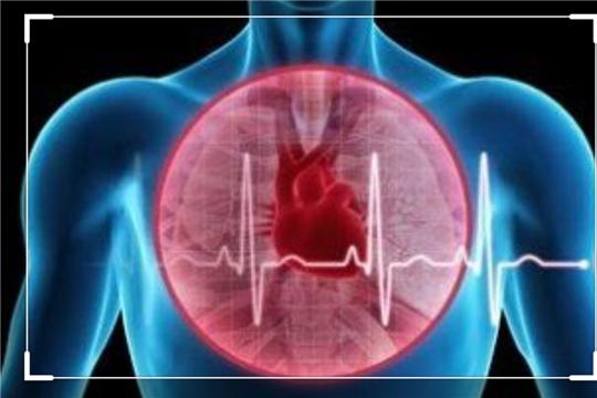 Пациенты перенесшие инфаркт миокарда могут получить лекарственные препараты бесплатно