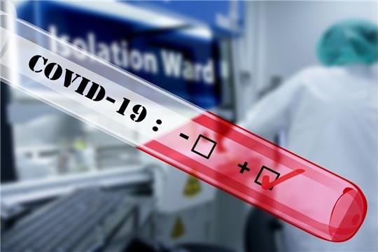 Исследование биоматериала на новую коронавирусную инфекцию COVID-19 в РКБ