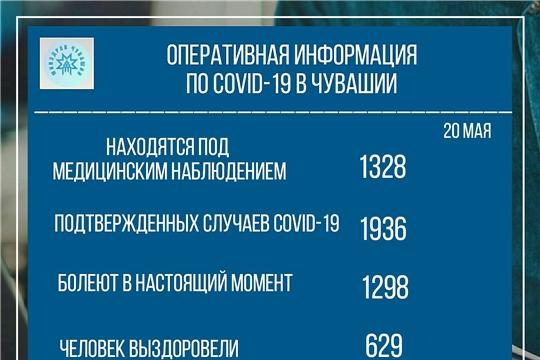 В Чувашской Республике зафиксирован 9 смертельный случай от covid-19