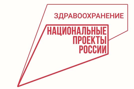 """Цивильская центральная районная больница получила новые принтеры в рамках нацпроекта """"Здравоохранение"""""""