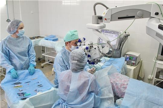 Сегодня - Международный день офтальмологии