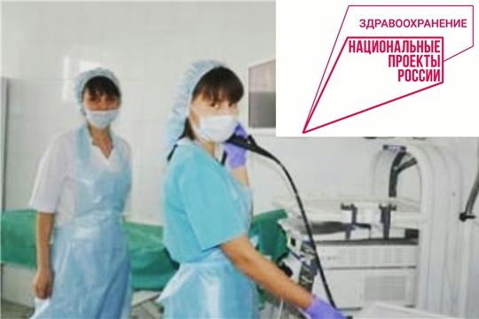 Борьба с онкологическими заболеваниями: итоги первого года реализации программы