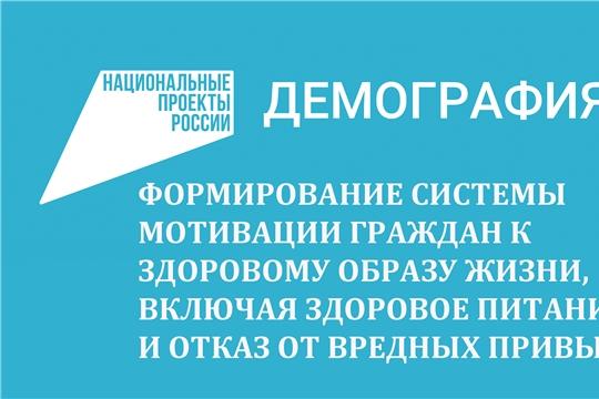 Минздрав России отметил опыт Чувашии по укреплению общественного здоровья