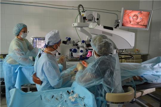 Ежегодный мастер-класс по витреоретинальной хирургии в Чебоксарах прошел в онлайн режиме