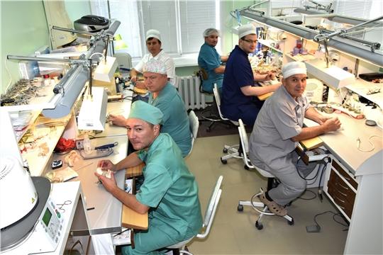 Зуботехническая лаборатория: в прошлом и настоящем